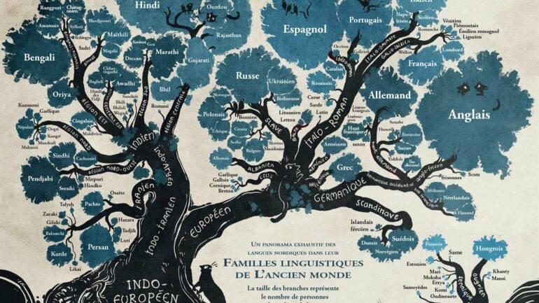 origine des langues européennes